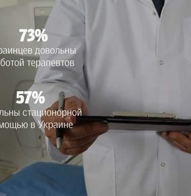 Индекс здоровья: половина украинцев имеют лишний вес и считают свое здоровье хорошим