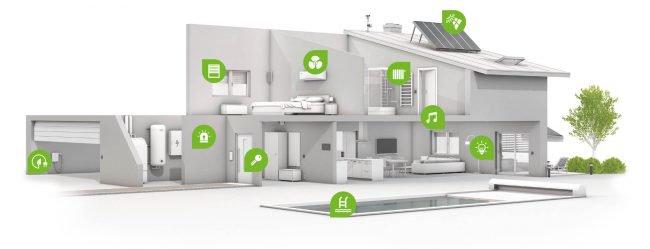 Умные дома не только автоматизируют вашу жизнь, но и помогут следить за здоровьем